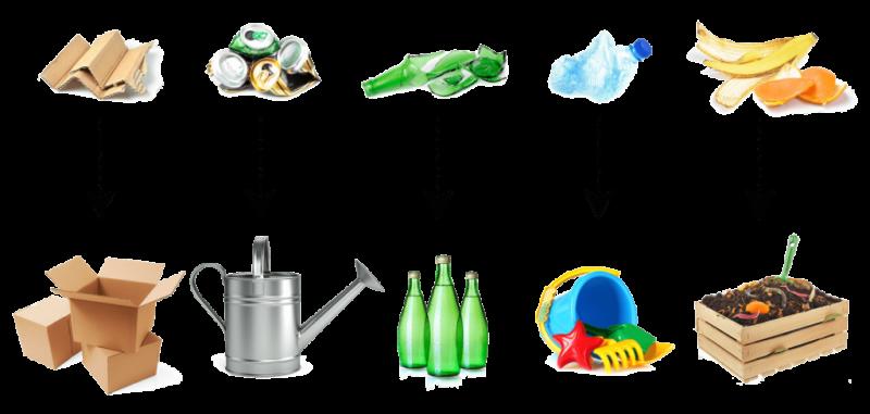 SetWidth1140-recikliranje-otpada
